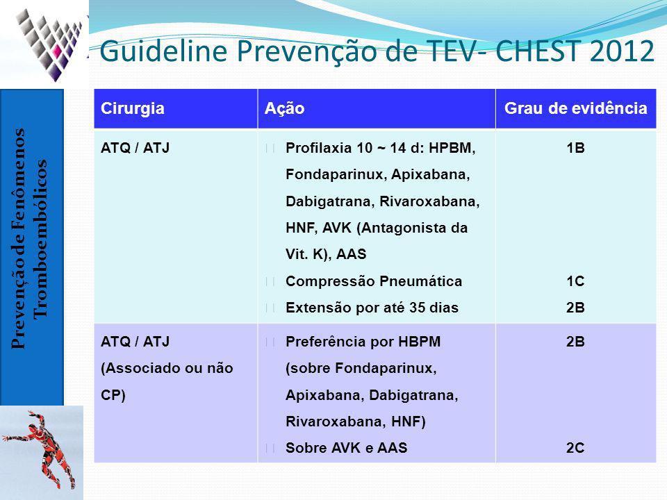 """Prevenção de Fenômenos Tromboembólicos Guideline Prevenção de TEV- CHEST 2012 CirurgiaAçãoGrau de evidência ATQ / ATJ """"Profilaxia 10 ~ 14 d: HPBM, Fon"""