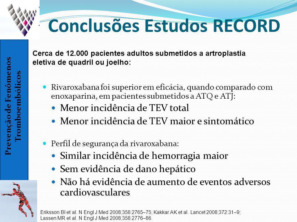 Prevenção de Fenômenos Tromboembólicos Conclusões Estudos RECORD Rivaroxabana foi superior em eficácia, quando comparado com enoxaparina, em pacientes
