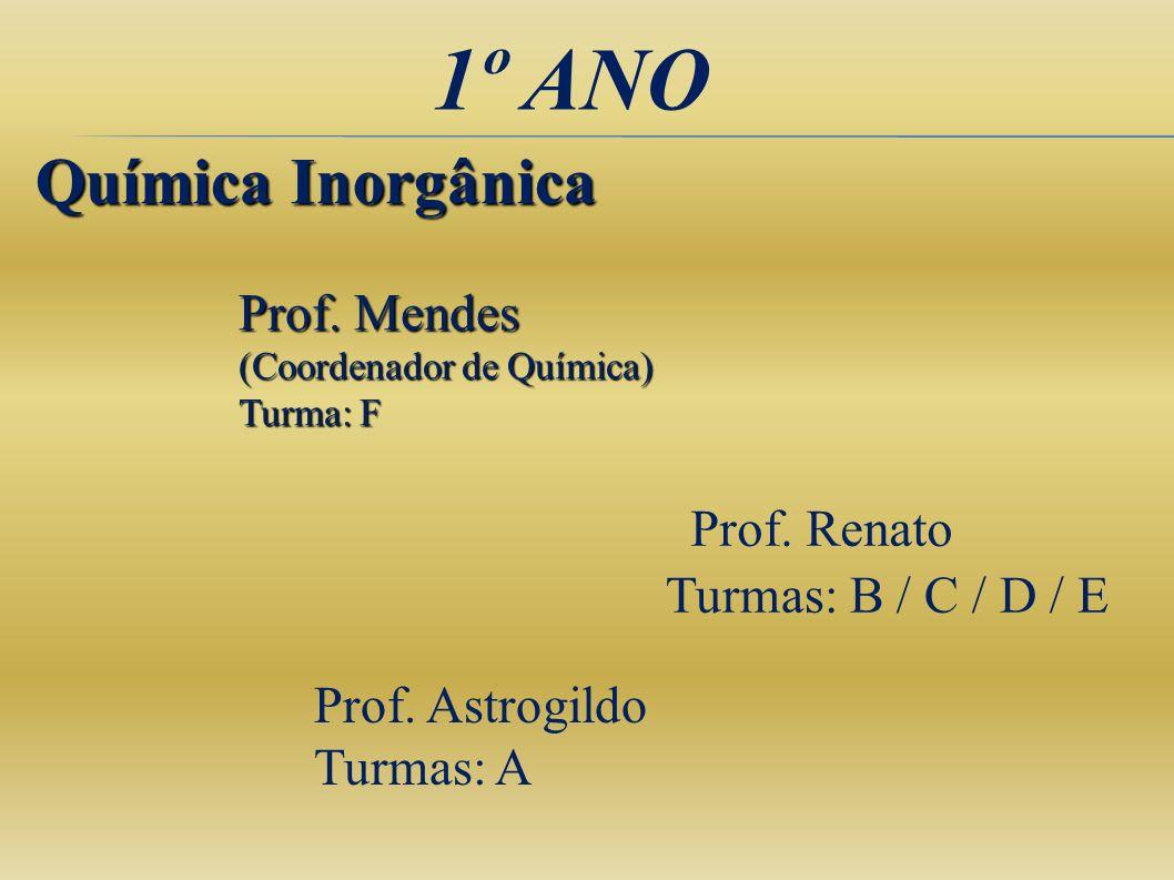 1º ANO Química Inorgânica Prof. Mendes (Coordenador de Química) Turma: F Prof. Renato Turmas: B / C / D / E Prof. Astrogildo Turmas: A