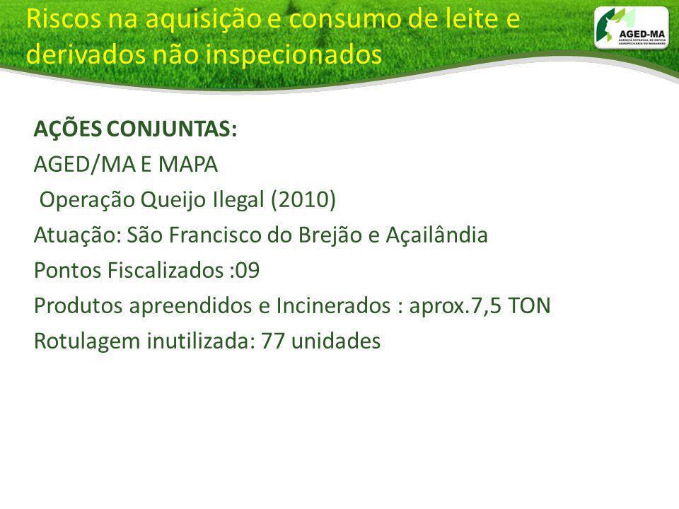AÇÕES CONJUNTAS: AGED/MA E MAPA Operação Queijo Ilegal (2010) Atuação: São Francisco do Brejão e Açailândia Pontos Fiscalizados :09 Produtos apreendid