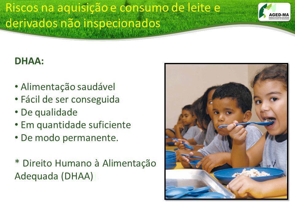 DHAA: Alimentação saudável Fácil de ser conseguida De qualidade Em quantidade suficiente De modo permanente. * Direito Humano à Alimentação Adequada (