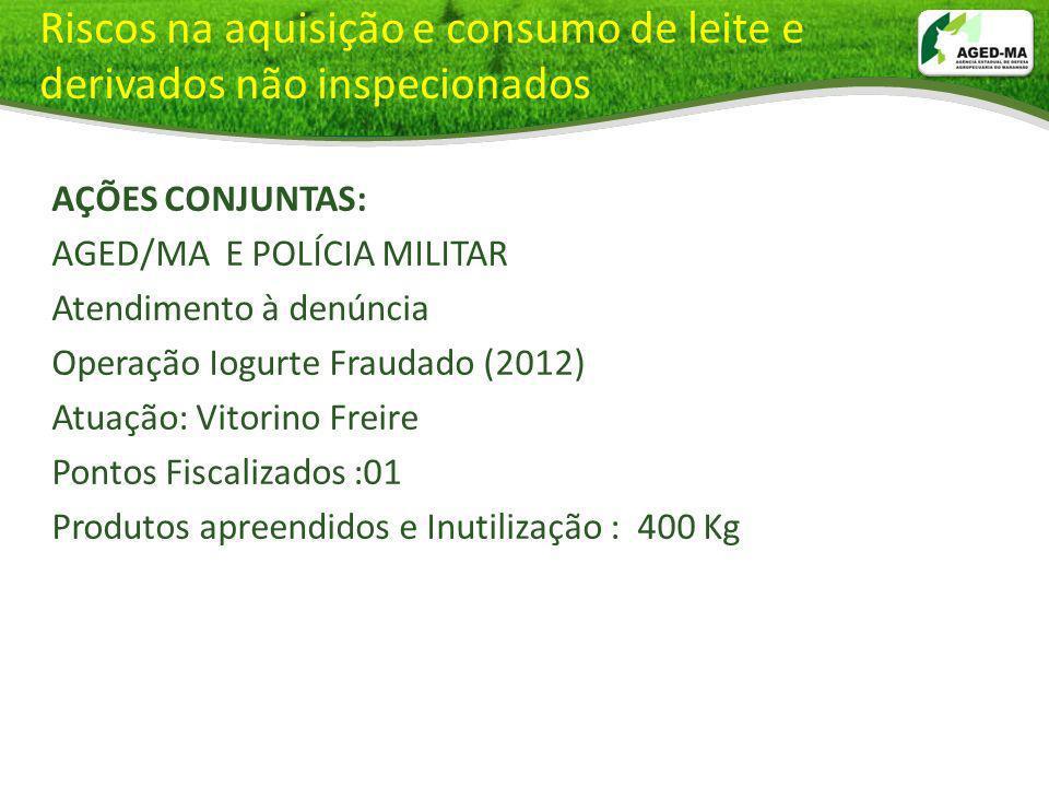 AÇÕES CONJUNTAS: AGED/MA E POLÍCIA MILITAR Atendimento à denúncia Operação Iogurte Fraudado (2012) Atuação: Vitorino Freire Pontos Fiscalizados :01 Pr
