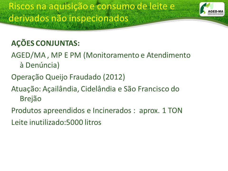 AÇÕES CONJUNTAS: AGED/MA, MP E PM (Monitoramento e Atendimento à Denúncia) Operação Queijo Fraudado (2012) Atuação: Açailândia, Cidelândia e São Franc