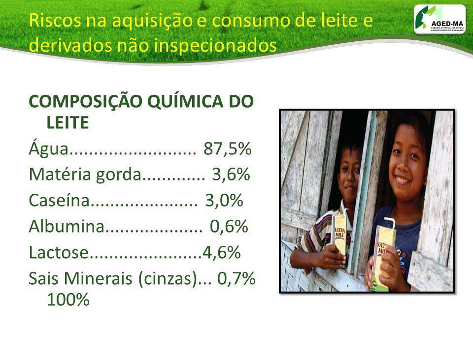 COMPOSIÇÃO QUÍMICA DO LEITE Água.......................... 87,5% Matéria gorda............. 3,6% Caseína...................... 3,0% Albumina..........