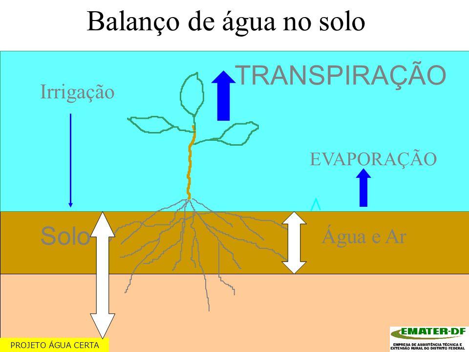 Solo/pl./atm TRANSPIRAÇÃO Solo EVAPORAÇÃO Água e Ar Irrigação Balanço de água no solo PROJETO ÁGUA CERTA