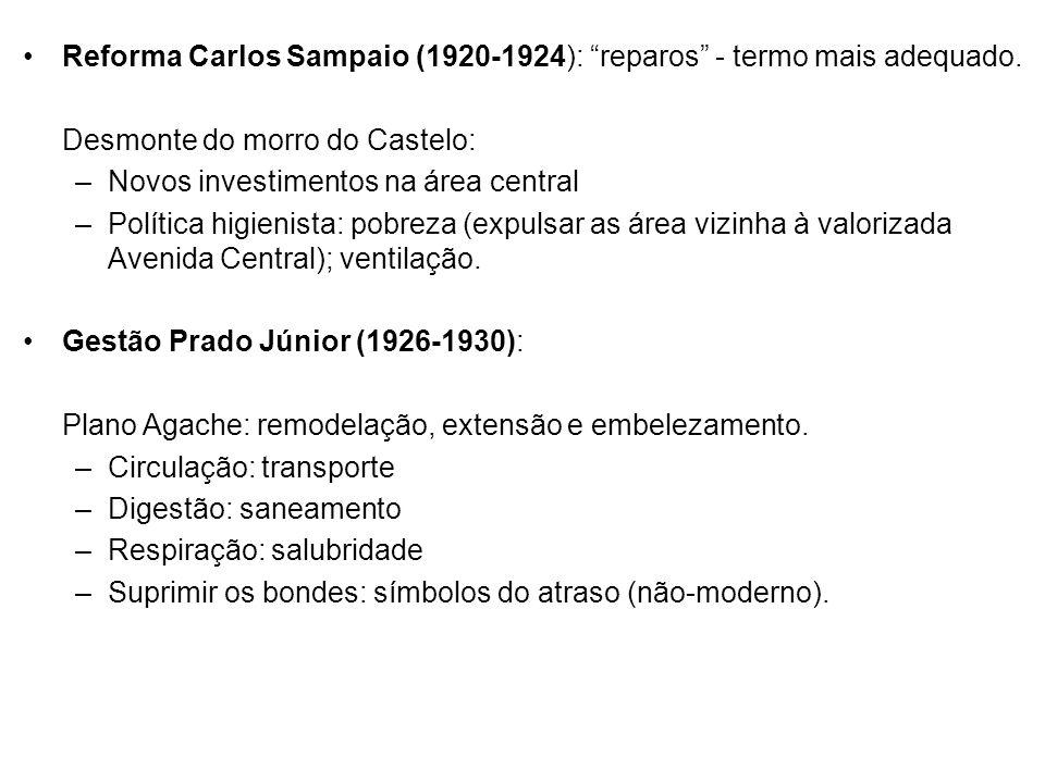 Reforma Carlos Sampaio (1920-1924): reparos - termo mais adequado. Desmonte do morro do Castelo: –Novos investimentos na área central –Política higien
