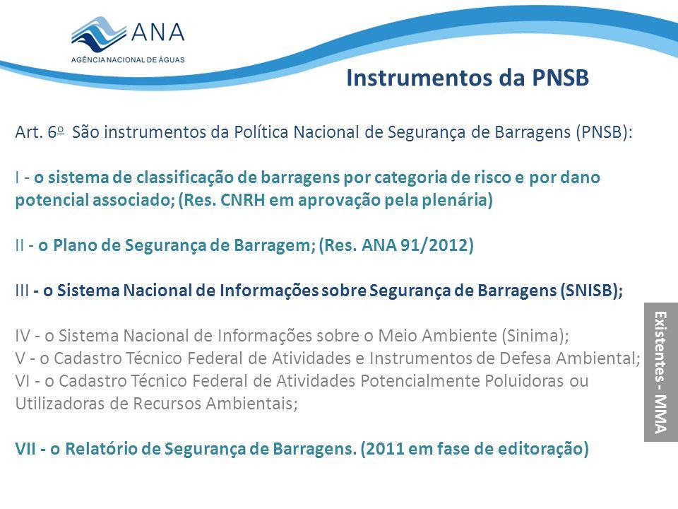 Art. 6 o São instrumentos da Política Nacional de Segurança de Barragens (PNSB): I - o sistema de classificação de barragens por categoria de risco e
