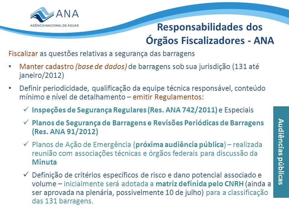 Responsabilidades dos Órgãos Fiscalizadores - ANA Fiscalizar as questões relativas a segurança das barragens Manter cadastro (base de dados) de barrag