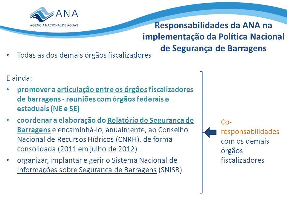 Responsabilidades da ANA na implementação da Política Nacional de Segurança de Barragens Todas as dos demais órgãos fiscalizadores E ainda: promover a