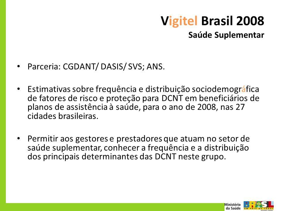 Vigitel Brasil 2008 Saúde Suplementar Parceria: CGDANT/ DASIS/ SVS; ANS. Estimativas sobre frequência e distribuição sociodemográfica de fatores de ri