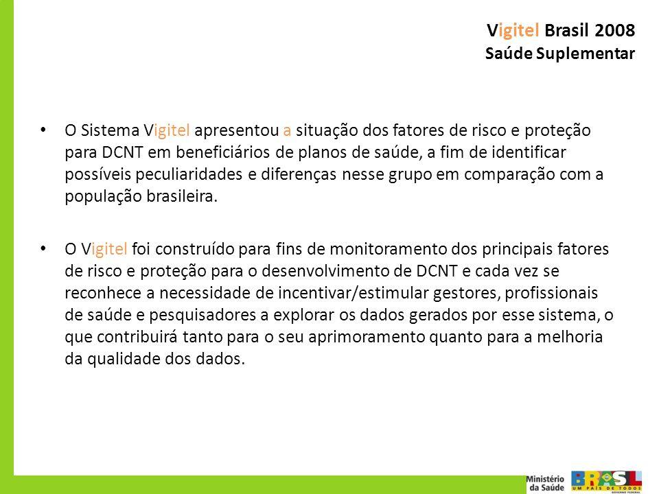 O Sistema Vigitel apresentou a situação dos fatores de risco e proteção para DCNT em beneficiários de planos de saúde, a fim de identificar possíveis