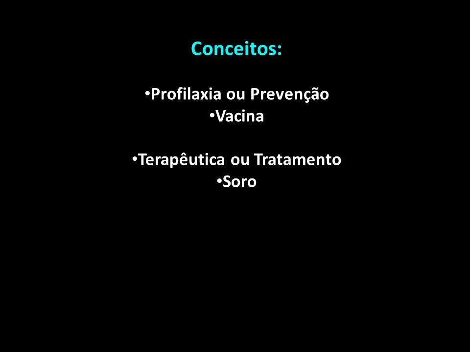 Conceitos: Profilaxia ou Prevenção Vacina Terapêutica ou Tratamento Soro
