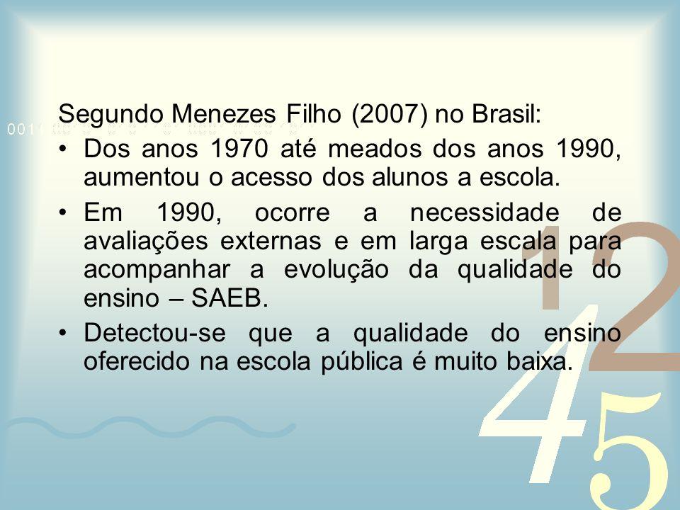 Segundo Menezes Filho (2007) no Brasil: Dos anos 1970 até meados dos anos 1990, aumentou o acesso dos alunos a escola. Em 1990, ocorre a necessidade d