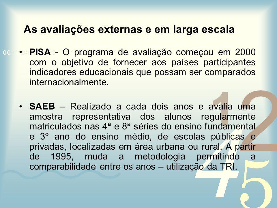 PISA - O programa de avaliação começou em 2000 com o objetivo de fornecer aos países participantes indicadores educacionais que possam ser comparados