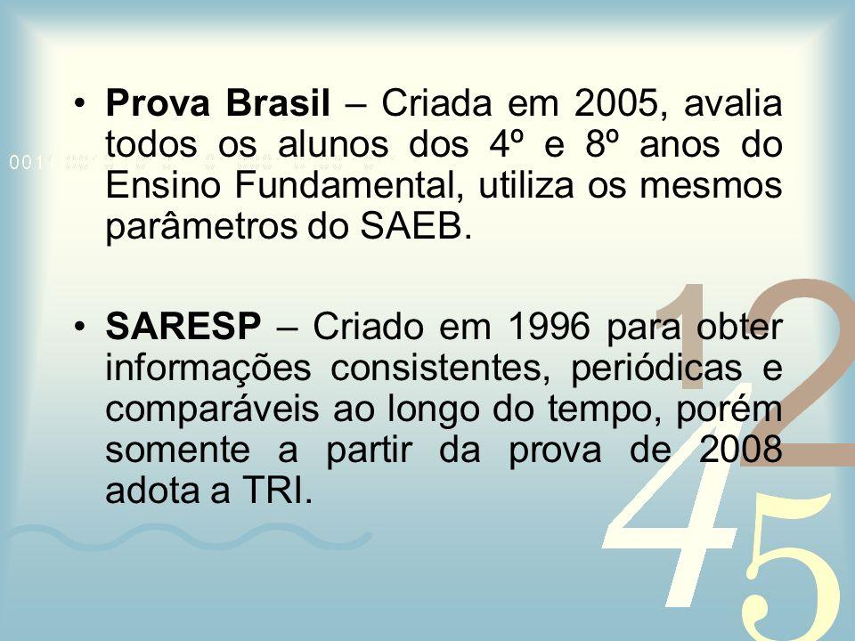 Prova Brasil – Criada em 2005, avalia todos os alunos dos 4º e 8º anos do Ensino Fundamental, utiliza os mesmos parâmetros do SAEB. SARESP – Criado em