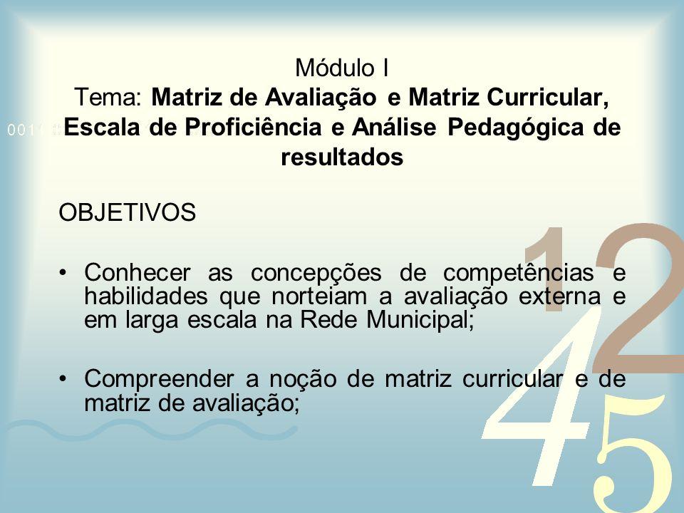 Módulo I Tema: Matriz de Avaliação e Matriz Curricular, Escala de Proficiência e Análise Pedagógica de resultados OBJETIVOS Conhecer as concepções de