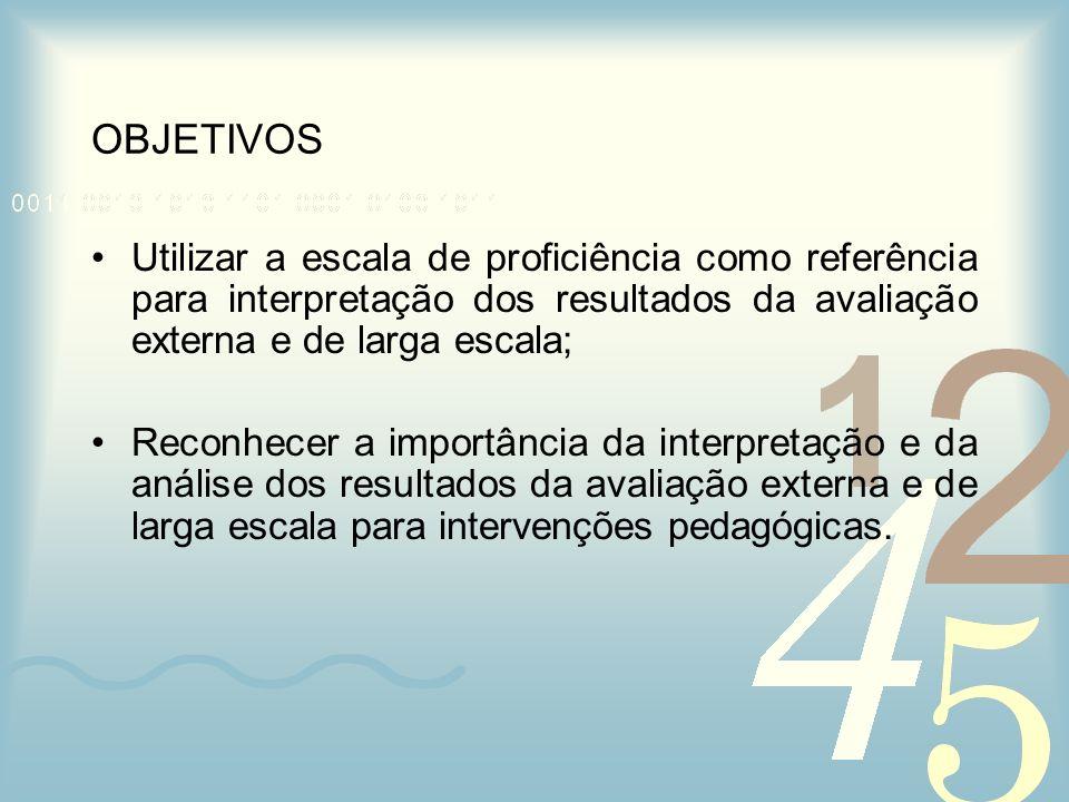 OBJETIVOS Utilizar a escala de proficiência como referência para interpretação dos resultados da avaliação externa e de larga escala; Reconhecer a imp