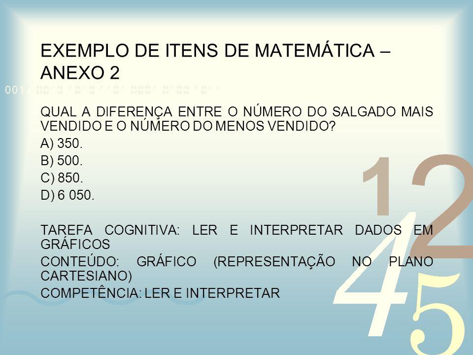 EXEMPLO DE ITENS DE MATEMÁTICA – ANEXO 2 QUAL A DIFERENÇA ENTRE O NÚMERO DO SALGADO MAIS VENDIDO E O NÚMERO DO MENOS VENDIDO? A) 350. B) 500. C) 850.