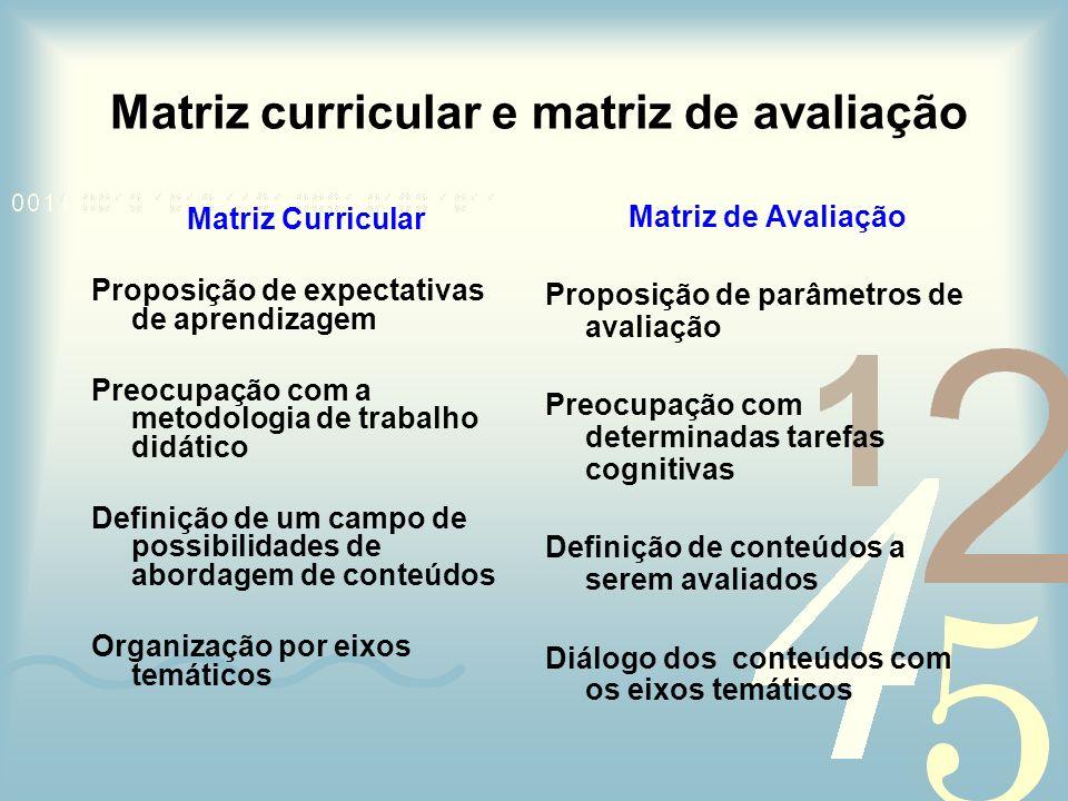 Matriz curricular e matriz de avaliação Matriz Curricular Proposição de expectativas de aprendizagem Preocupação com a metodologia de trabalho didátic