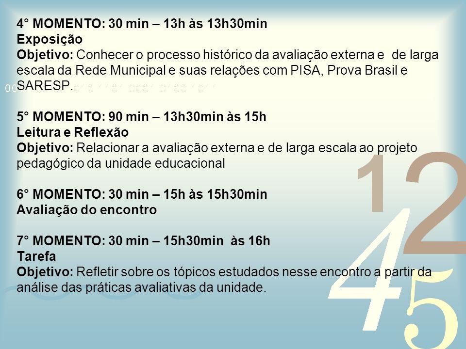 4° MOMENTO: 30 min – 13h às 13h30min Exposição Objetivo: Conhecer o processo histórico da avaliação externa e de larga escala da Rede Municipal e suas