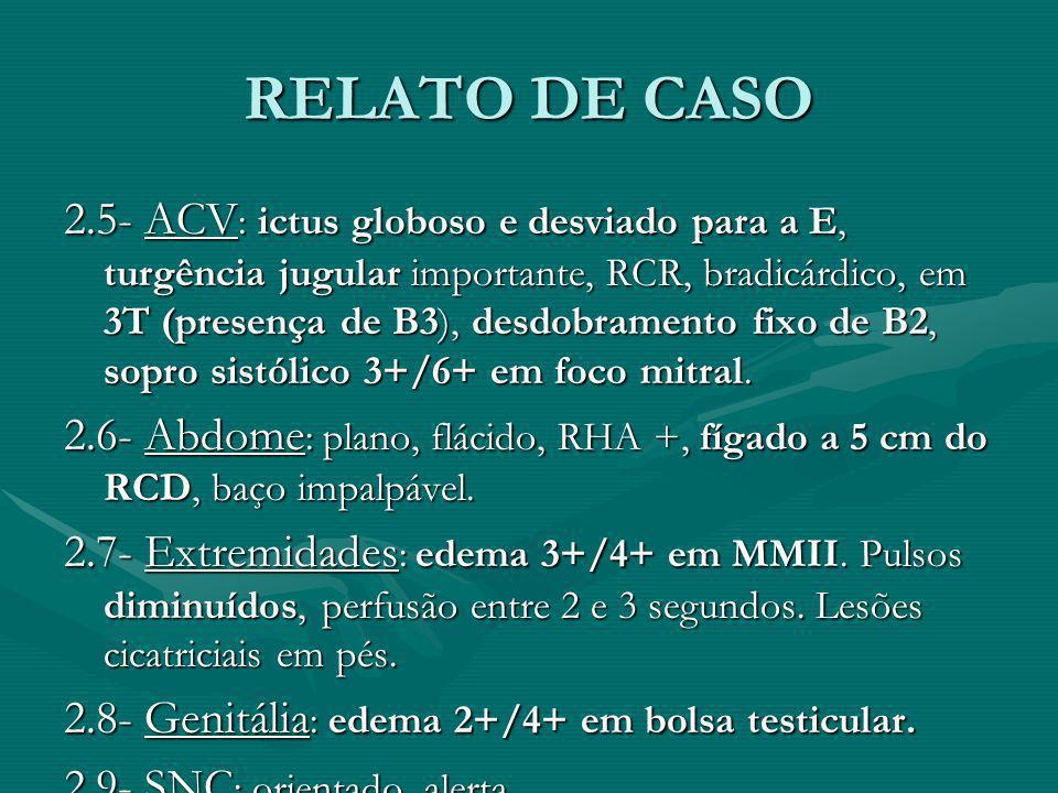 RELATO DE CASO 3- HIPÓTESE DIAGNÓSTICA :3- HIPÓTESE DIAGNÓSTICA : Insuficiência Cardíaca Congestiva Insuficiência Cardíaca Congestiva 4- CONDUTA : 4- CONDUTA : Restrição hídrica + dieta hipossodica;Restrição hídrica + dieta hipossodica; Furosemida + Espironolactona + Captopril;Furosemida + Espironolactona + Captopril; Saturação de O2 contínua;Saturação de O2 contínua; Repouso absoluto no leito.Repouso absoluto no leito.