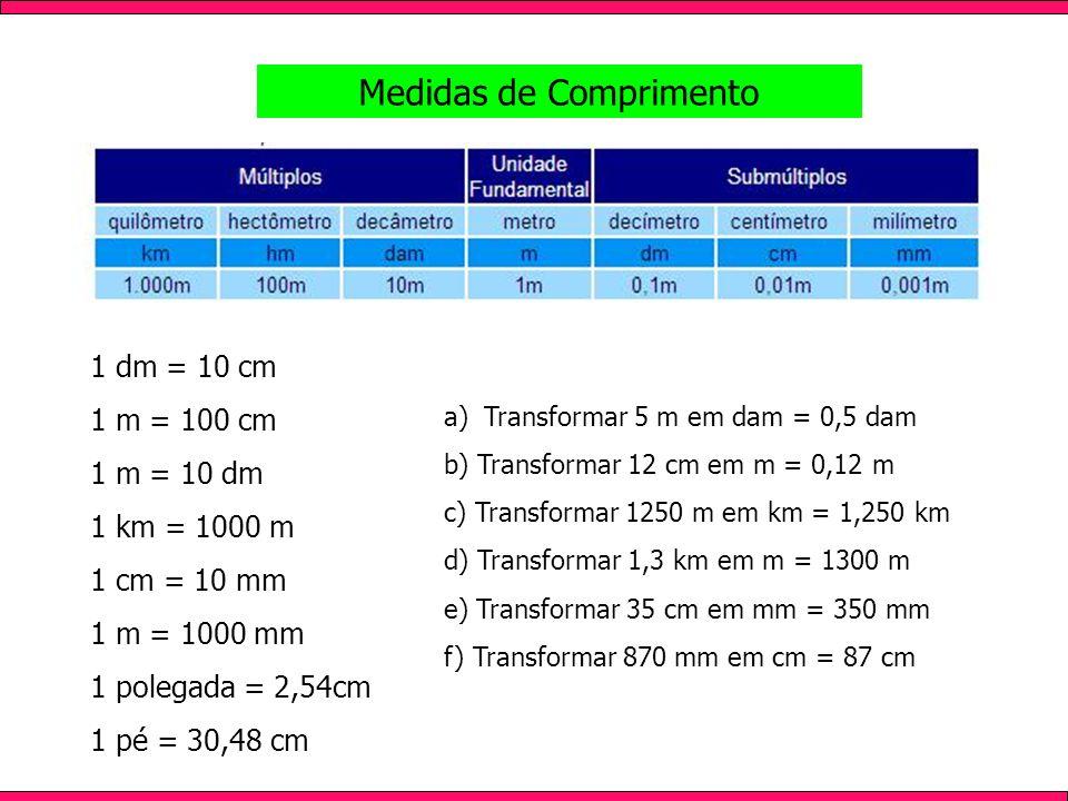 Medidas de Comprimento 1 dm = 10 cm 1 m = 100 cm 1 m = 10 dm 1 km = 1000 m 1 cm = 10 mm 1 m = 1000 mm 1 polegada = 2,54cm 1 pé = 30,48 cm a)Transforma