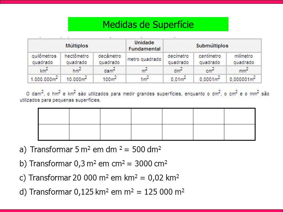 Medidas de Superfície a)Transformar 5 m 2 em dm 2 = 500 dm 2 b) Transformar 0,3 m 2 em cm 2 = 3000 cm 2 c) Transformar 20 000 m 2 em km 2 = 0,02 km 2