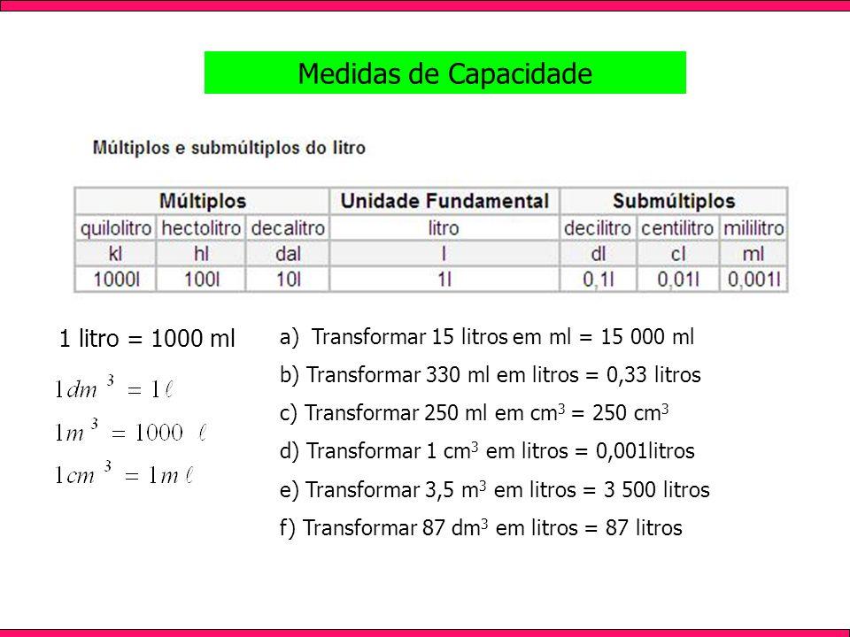 Medidas de Capacidade 1 litro = 1000 ml a)Transformar 15 litros em ml = 15 000 ml b) Transformar 330 ml em litros = 0,33 litros c) Transformar 250 ml