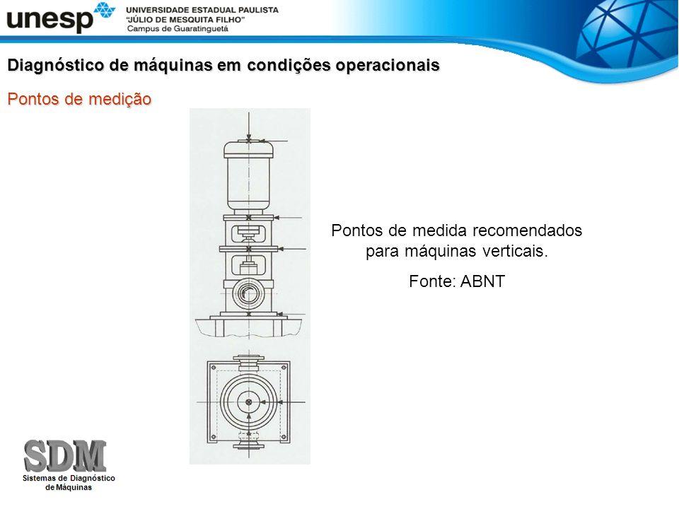 Pontos de medição Pontos de medida recomendados para máquinas verticais. Fonte: ABNT Diagnóstico de máquinas em condições operacionais
