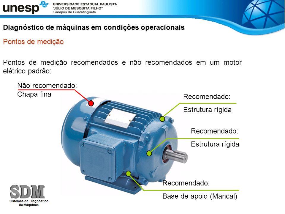 Pontos de medição Diagnóstico de máquinas em condições operacionais Pontos de medição recomendados e não recomendados em um motor elétrico padrão: Não