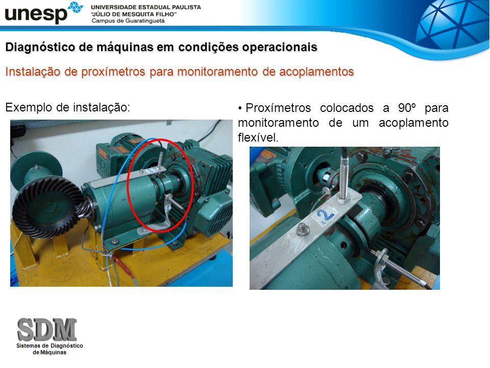 Instalação de proxímetros para monitoramento de acoplamentos Diagnóstico de máquinas em condições operacionais Exemplo de instalação: Proxímetros colo