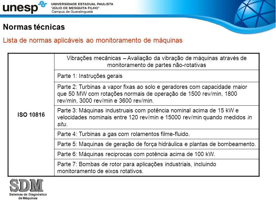 Normas técnicas ISO 10816 Vibrações mecânicas – Avaliação da vibração de máquinas através de monitoramento de partes não-rotativas Parte 1: Instruções