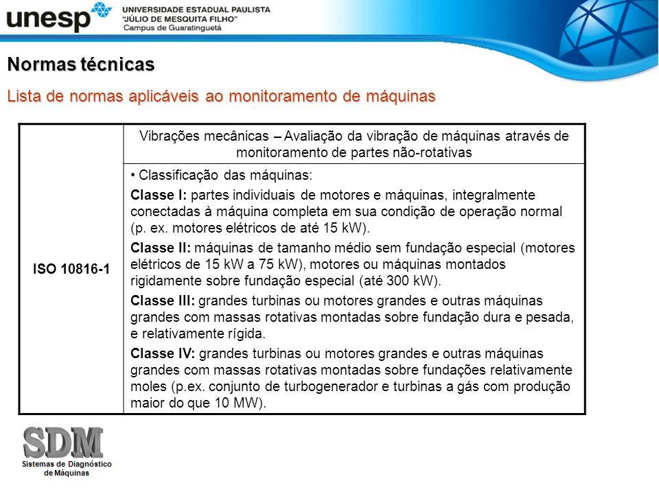 Normas técnicas ISO 10816-1 Vibrações mecânicas – Avaliação da vibração de máquinas através de monitoramento de partes não-rotativas Classificação das