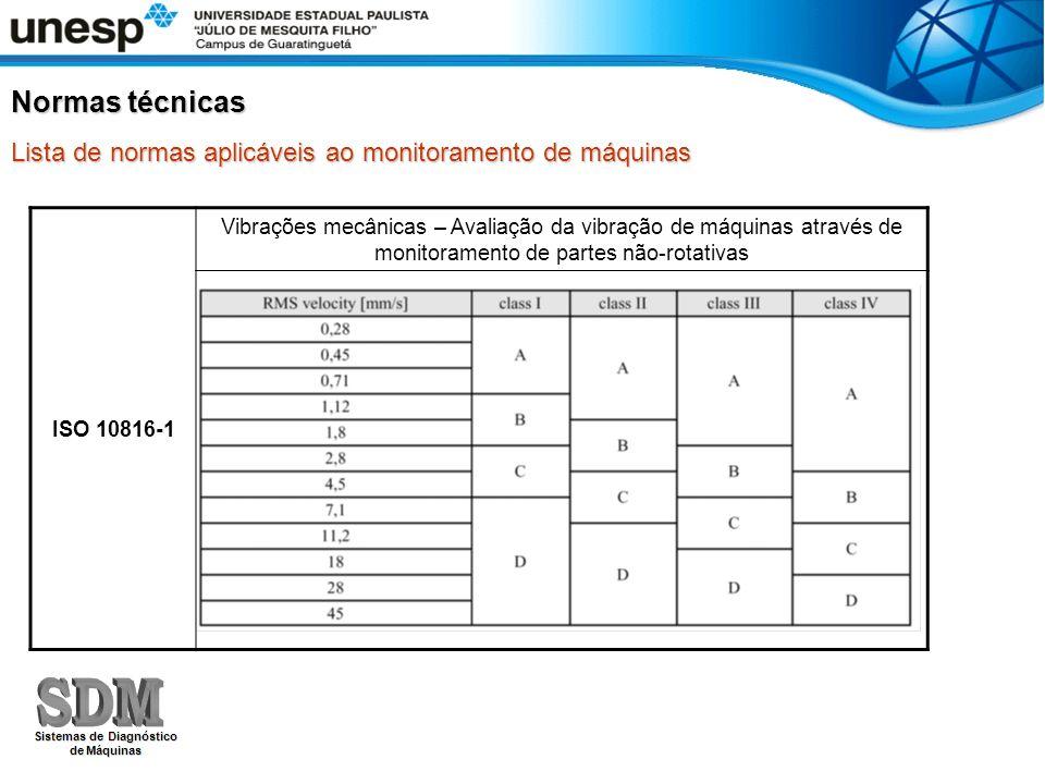 Normas técnicas ISO 10816-1 Vibrações mecânicas – Avaliação da vibração de máquinas através de monitoramento de partes não-rotativas Lista de normas a