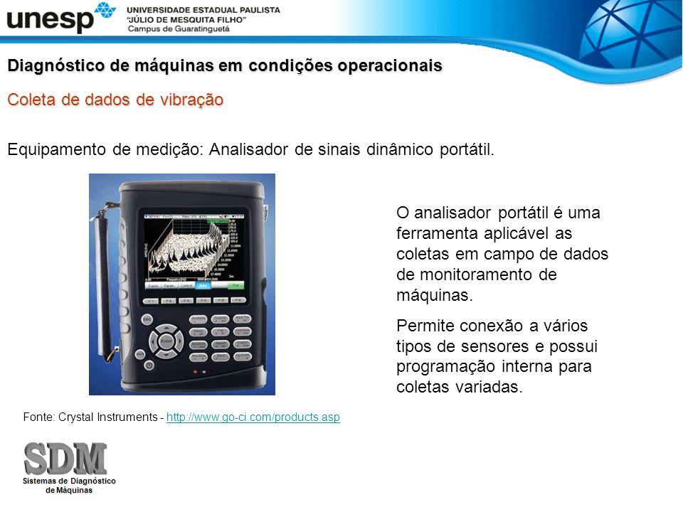 Coleta de dados de vibração Diagnóstico de máquinas em condições operacionais Equipamento de medição: Analisador de sinais dinâmico portátil. O analis