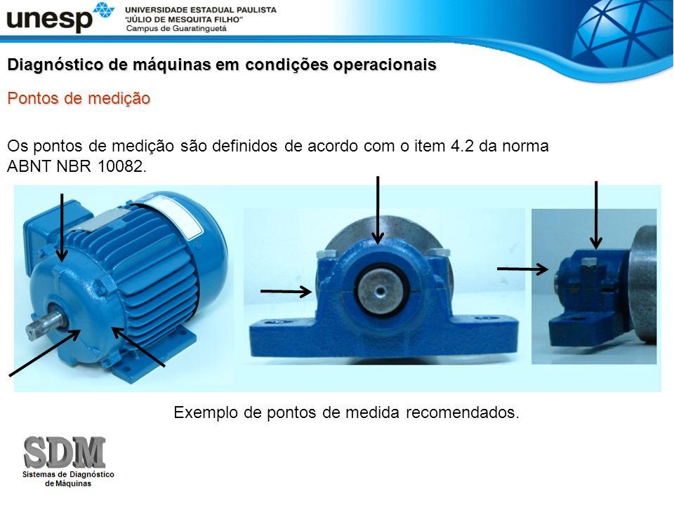 Pontos de medição Os pontos de medição são definidos de acordo com o item 4.2 da norma ABNT NBR 10082. Exemplo de pontos de medida recomendados. Diagn