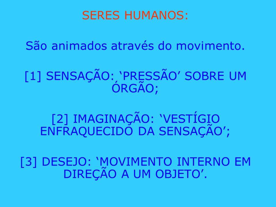 SERES HUMANOS: São animados através do movimento. [1] SENSAÇÃO: PRESSÃO SOBRE UM ÓRGÃO; [2] IMAGINAÇÃO: VESTÍGIO ENFRAQUECIDO DA SENSAÇÃO; [3] DESEJO: