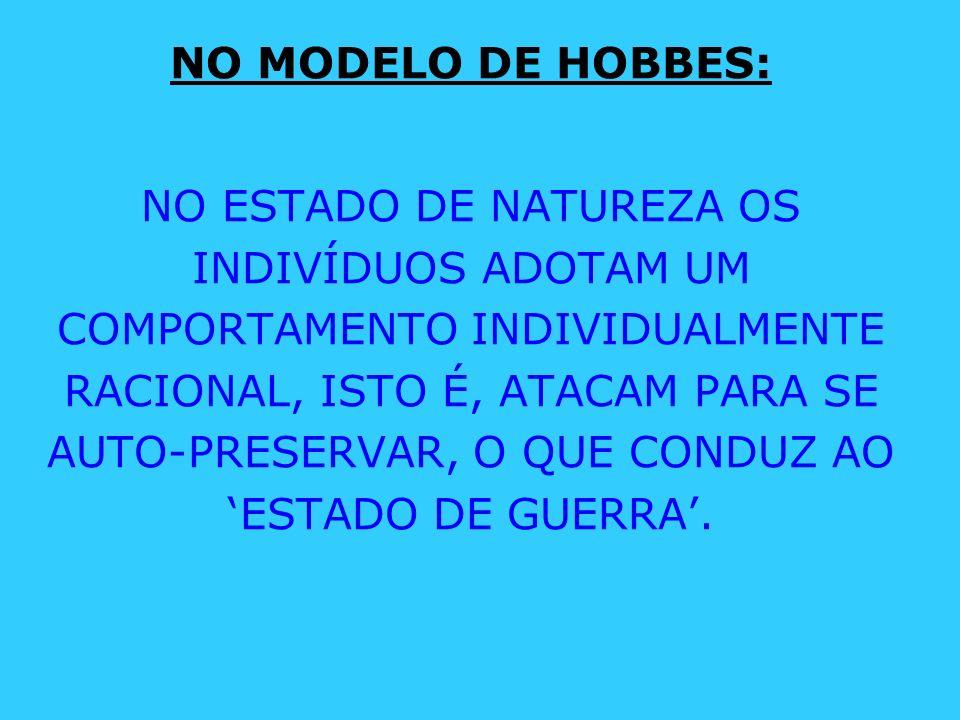 NO MODELO DE HOBBES: NO ESTADO DE NATUREZA OS INDIVÍDUOS ADOTAM UM COMPORTAMENTO INDIVIDUALMENTE RACIONAL, ISTO É, ATACAM PARA SE AUTO-PRESERVAR, O QU