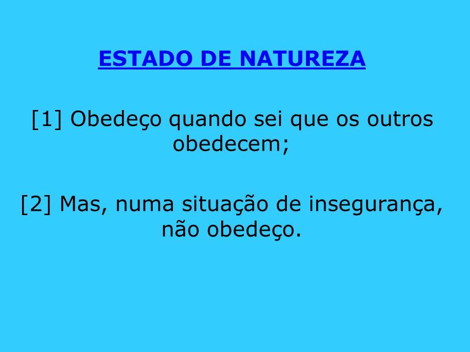 ESTADO DE NATUREZA [1] Obedeço quando sei que os outros obedecem; [2] Mas, numa situação de insegurança, não obedeço.
