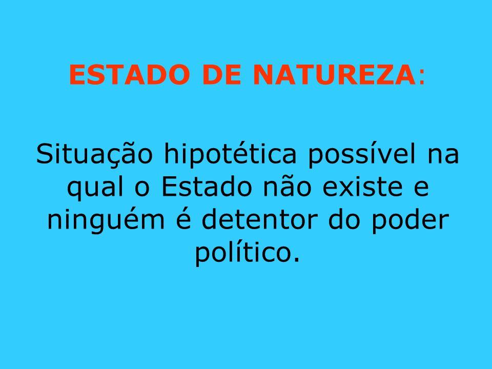 ESTADO DE NATUREZA: Situação hipotética possível na qual o Estado não existe e ninguém é detentor do poder político.
