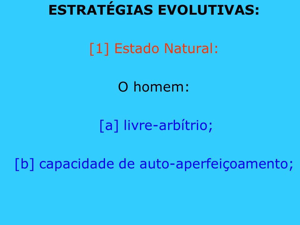 ESTRATÉGIAS EVOLUTIVAS: [1] Estado Natural: O homem: [a] livre-arbítrio; [b] capacidade de auto-aperfeiçoamento;
