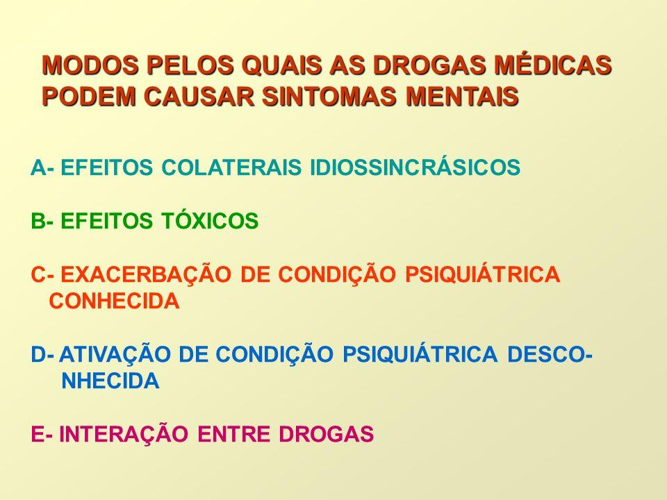 E- ANTI-INFLAMATÓRIOS ANSIEDADE E AGITAÇÃO F- DROGAS ANTINEOPLÁSICAS DELIRIUM E DEPRESSÃO G- CIMETIDINA CONFUSÃO, DELIRIUM, DEPRESSÃO PENSAMENTOS PARANÓIDES H- RANITIDINA CONFUSÃO, DESORIENTAÇÃO E AGRESSÃO G- ANTIVERTIGINOSOS DEPRESSÃO, CRISES DE ANSIEDADE