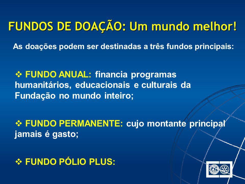 As doações podem ser destinadas a três fundos principais: FUNDOS DE DOAÇÃO: Um mundo melhor! FUNDO ANUAL: financia programas humanitários, educacionai