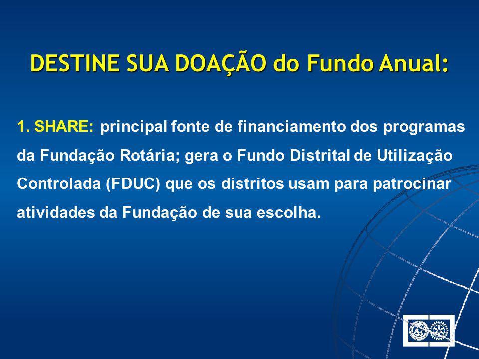 1. SHARE: principal fonte de financiamento dos programas da Fundação Rotária; gera o Fundo Distrital de Utilização Controlada (FDUC) que os distritos