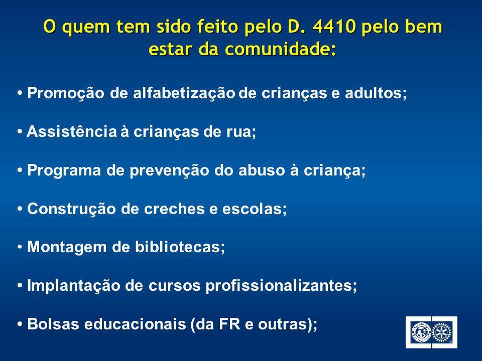 Promoção de alfabetização de crianças e adultos; Assistência à crianças de rua; Programa de prevenção do abuso à criança; Construção de creches e esco