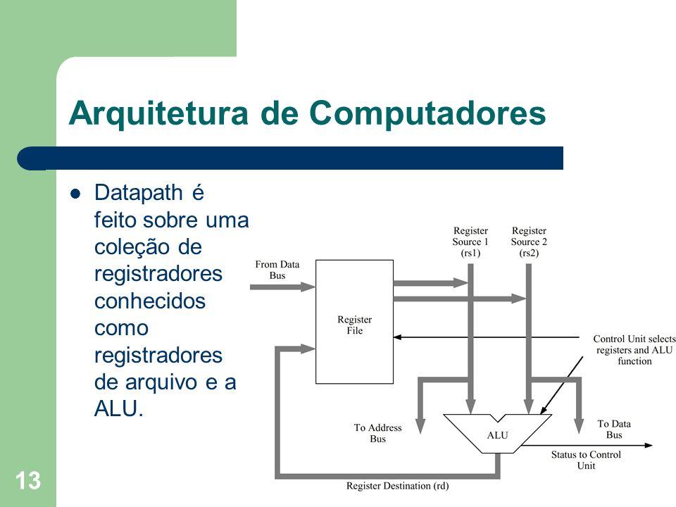 13 Arquitetura de Computadores Datapath é feito sobre uma coleção de registradores conhecidos como registradores de arquivo e a ALU.