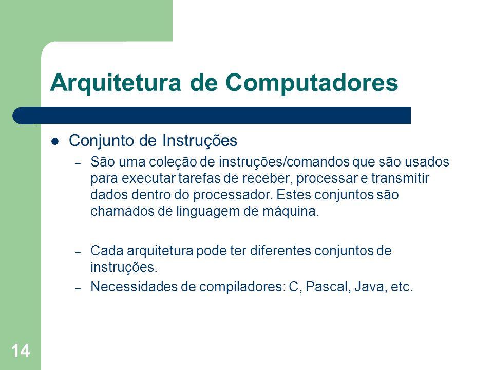 14 Arquitetura de Computadores Conjunto de Instruções – São uma coleção de instruções/comandos que são usados para executar tarefas de receber, processar e transmitir dados dentro do processador.