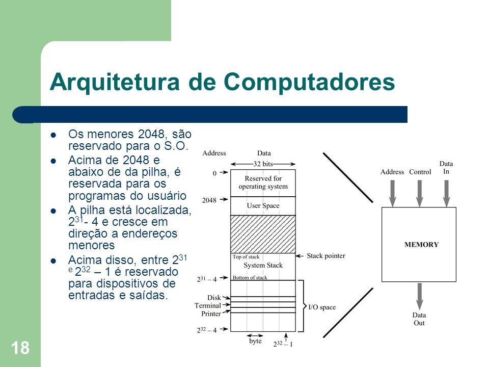 18 Arquitetura de Computadores Os menores 2048, são reservado para o S.O. Acima de 2048 e abaixo de da pilha, é reservada para os programas do usuário