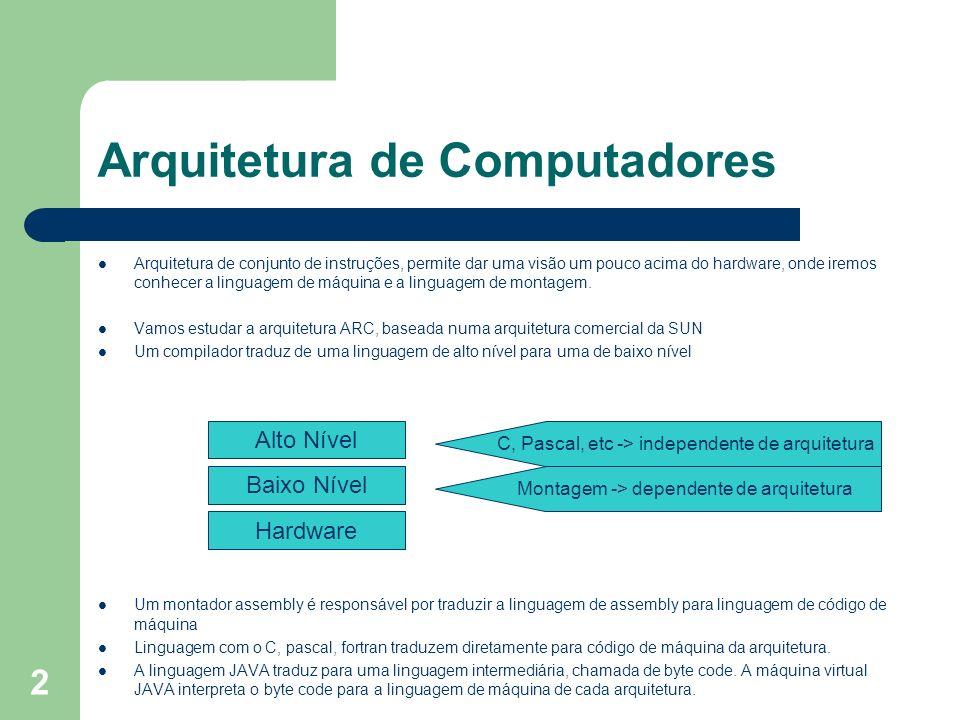 2 Arquitetura de Computadores Arquitetura de conjunto de instruções, permite dar uma visão um pouco acima do hardware, onde iremos conhecer a linguagem de máquina e a linguagem de montagem.