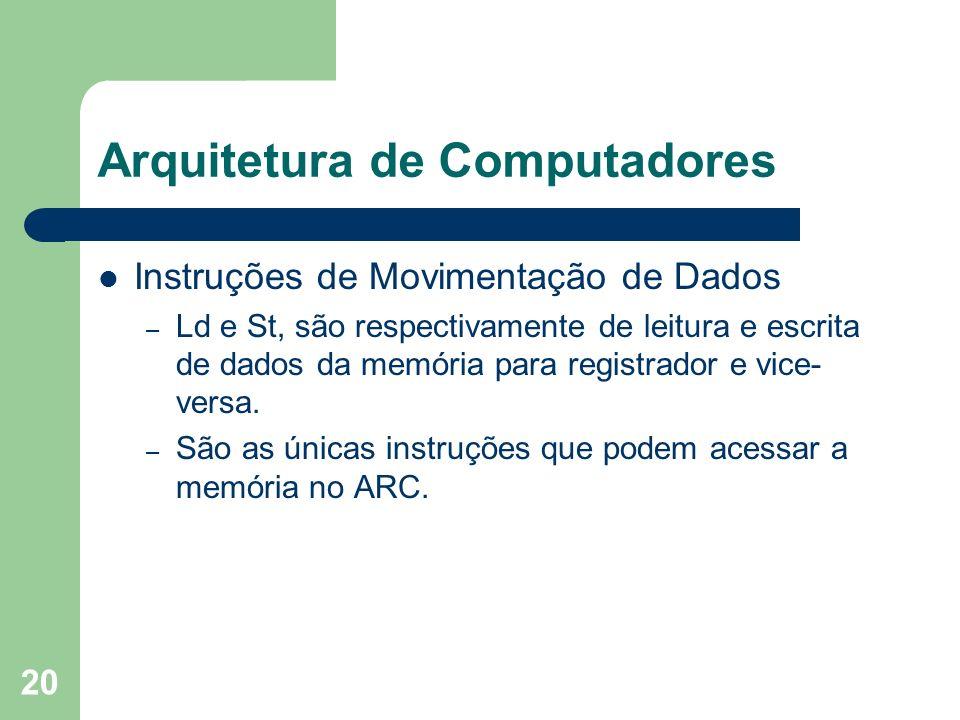 20 Arquitetura de Computadores Instruções de Movimentação de Dados – Ld e St, são respectivamente de leitura e escrita de dados da memória para registrador e vice- versa.
